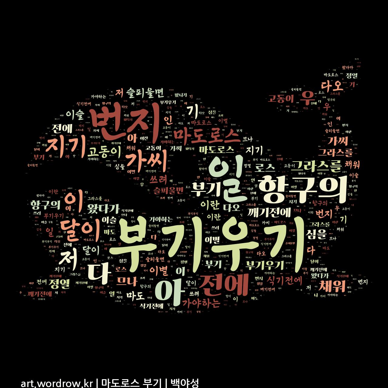 워드 클라우드: 마도로스 부기 [백야성]-36